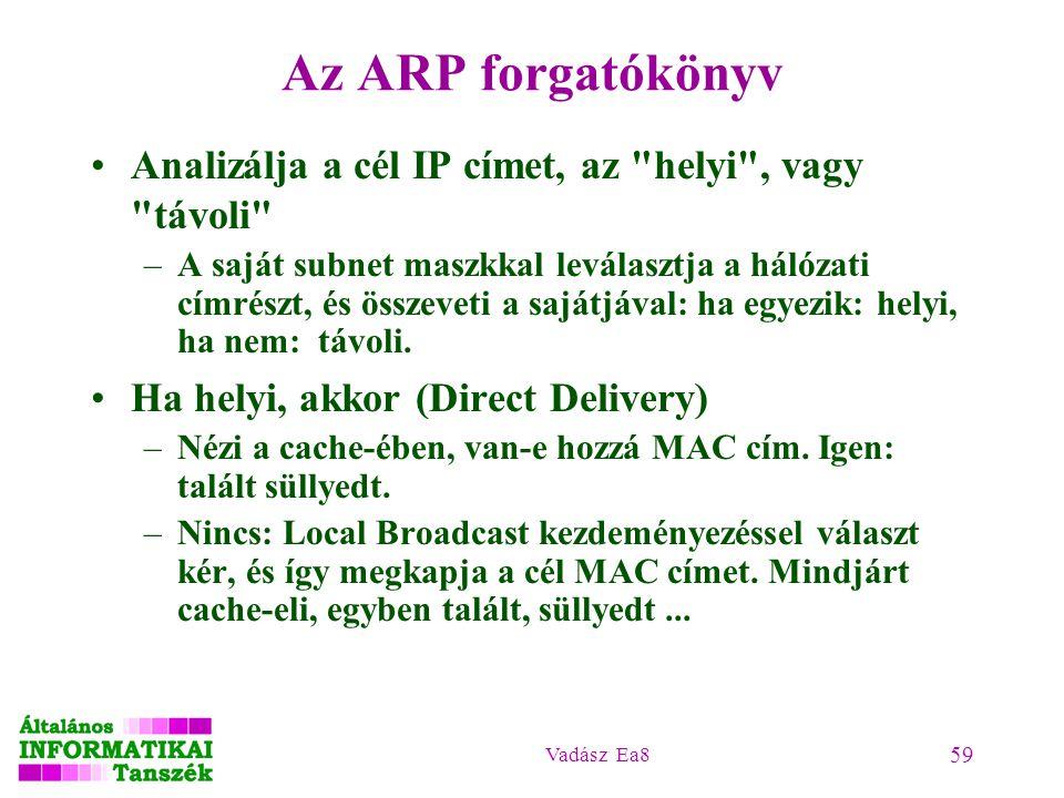 Vadász Ea8 59 Az ARP forgatókönyv Analizálja a cél IP címet, az