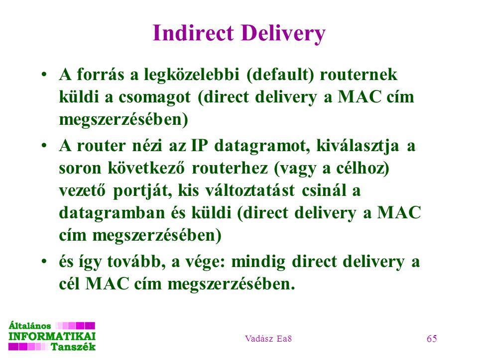 Vadász Ea8 65 Indirect Delivery A forrás a legközelebbi (default) routernek küldi a csomagot (direct delivery a MAC cím megszerzésében) A router nézi