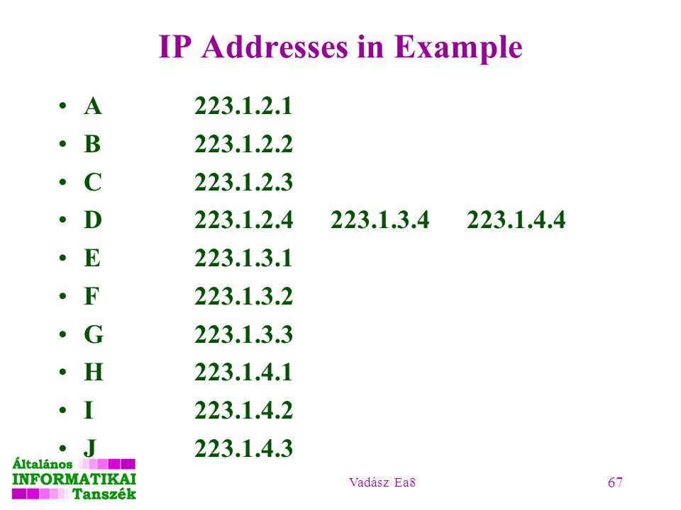 Vadász Ea8 67 IP Addresses in Example A223.1.2.1 B223.1.2.2 C223.1.2.3 D223.1.2.4223.1.3.4223.1.4.4 E223.1.3.1 F223.1.3.2 G223.1.3.3 H223.1.4.1 I223.1