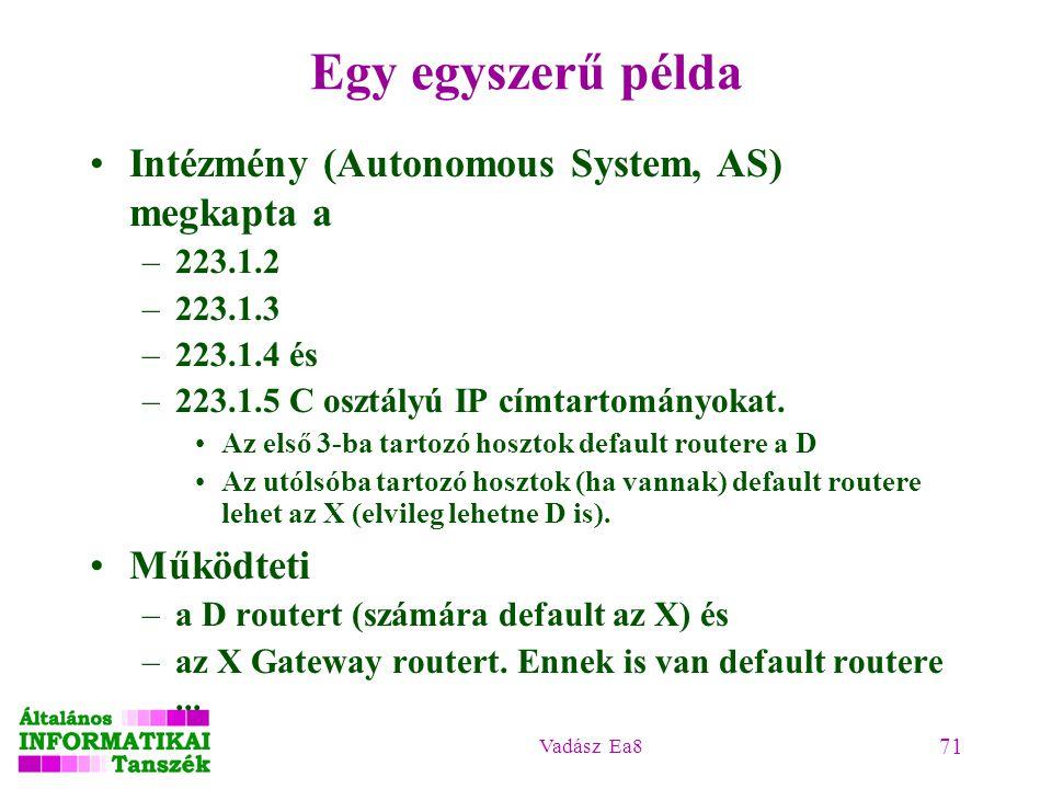 Vadász Ea8 71 Egy egyszerű példa Intézmény (Autonomous System, AS) megkapta a –223.1.2 –223.1.3 –223.1.4 és –223.1.5 C osztályú IP címtartományokat. A