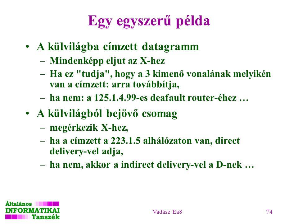 Vadász Ea8 74 Egy egyszerű példa A külvilágba címzett datagramm –Mindenképp eljut az X-hez –Ha ez