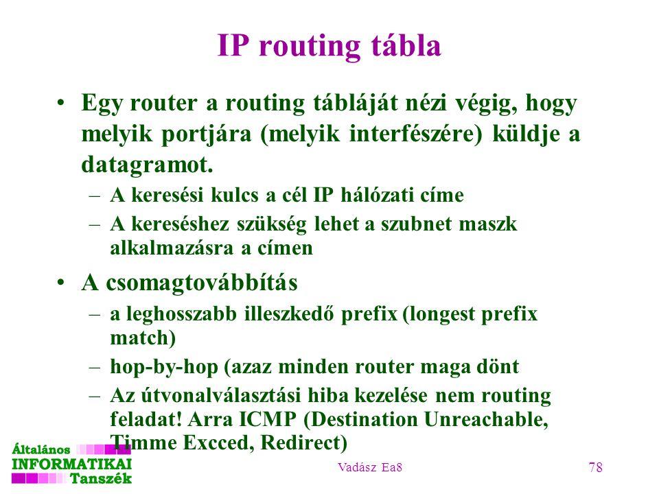 Vadász Ea8 78 IP routing tábla Egy router a routing tábláját nézi végig, hogy melyik portjára (melyik interfészére) küldje a datagramot. –A keresési k
