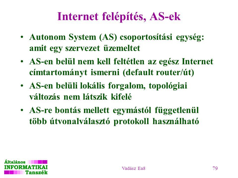 Vadász Ea8 79 Internet felépítés, AS-ek Autonom System (AS) csoportosítási egység: amit egy szervezet üzemeltet AS-en belül nem kell feltétlen az egés
