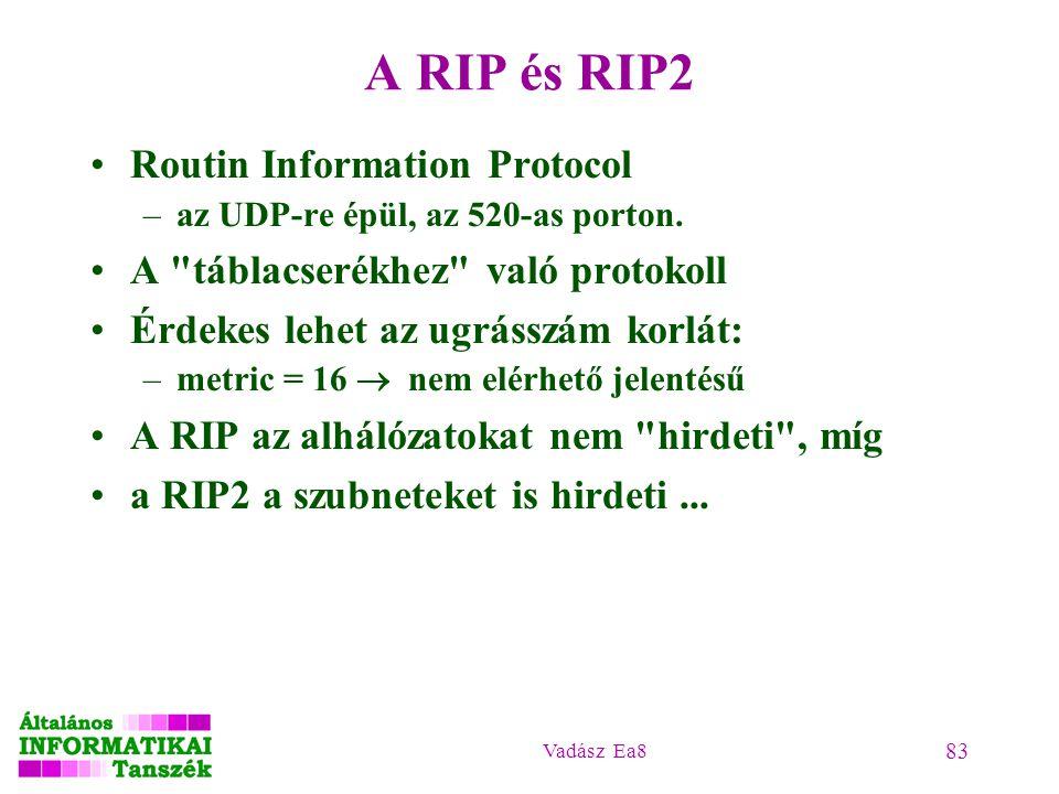 Vadász Ea8 83 A RIP és RIP2 Routin Information Protocol –az UDP-re épül, az 520-as porton. A