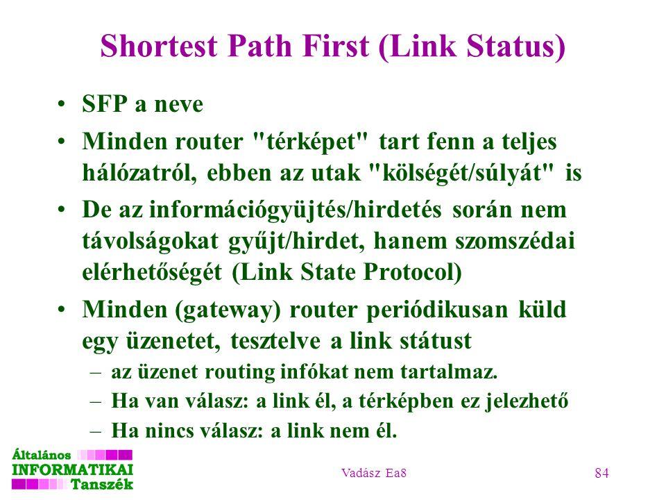 Vadász Ea8 84 Shortest Path First (Link Status) SFP a neve Minden router