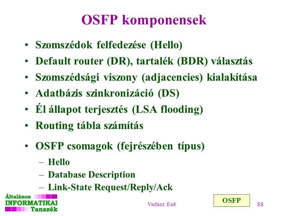 Vadász Ea8 88 OSFP komponensek Szomszédok felfedezése (Hello) Default router (DR), tartalék (BDR) választás Szomszédsági viszony (adjacencies) kialakí