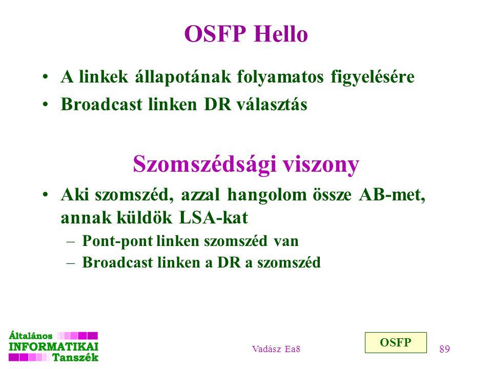 Vadász Ea8 89 OSFP Hello A linkek állapotának folyamatos figyelésére Broadcast linken DR választás Szomszédsági viszony Aki szomszéd, azzal hangolom ö