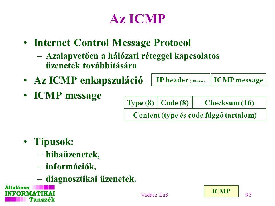 Vadász Ea8 95 Az ICMP Internet Control Message Protocol –Azalapvetően a hálózati réteggel kapcsolatos üzenetek továbbítására Az ICMP enkapszuláció ICM