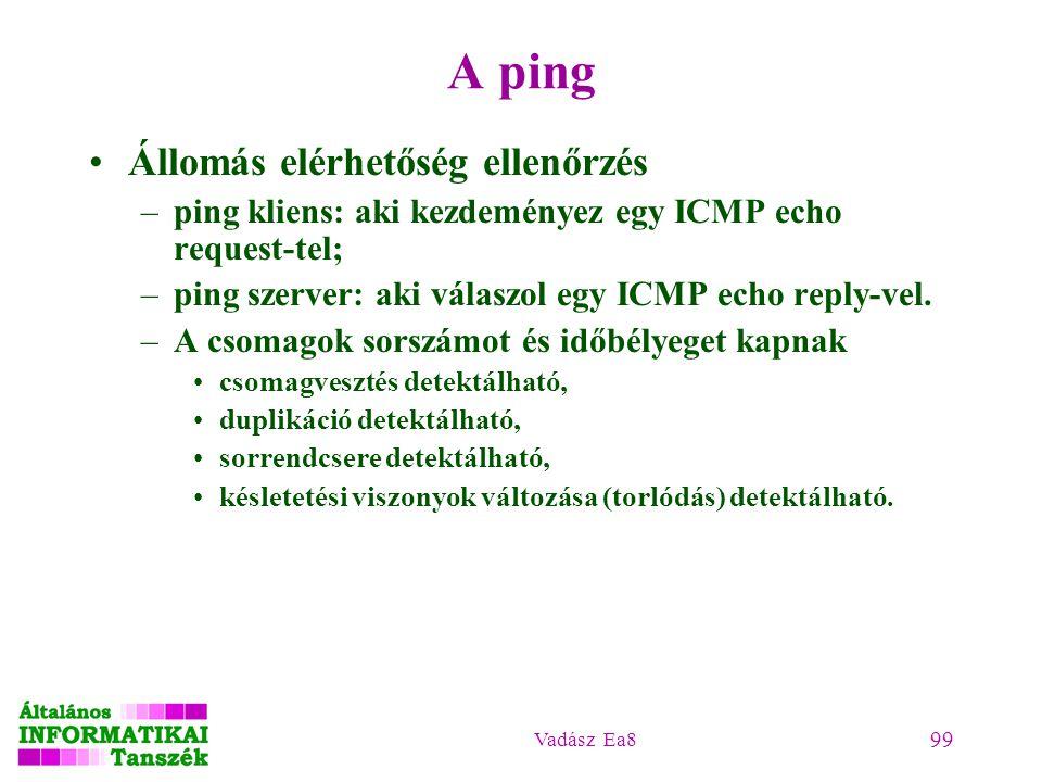 Vadász Ea8 99 A ping Állomás elérhetőség ellenőrzés –ping kliens: aki kezdeményez egy ICMP echo request-tel; –ping szerver: aki válaszol egy ICMP echo