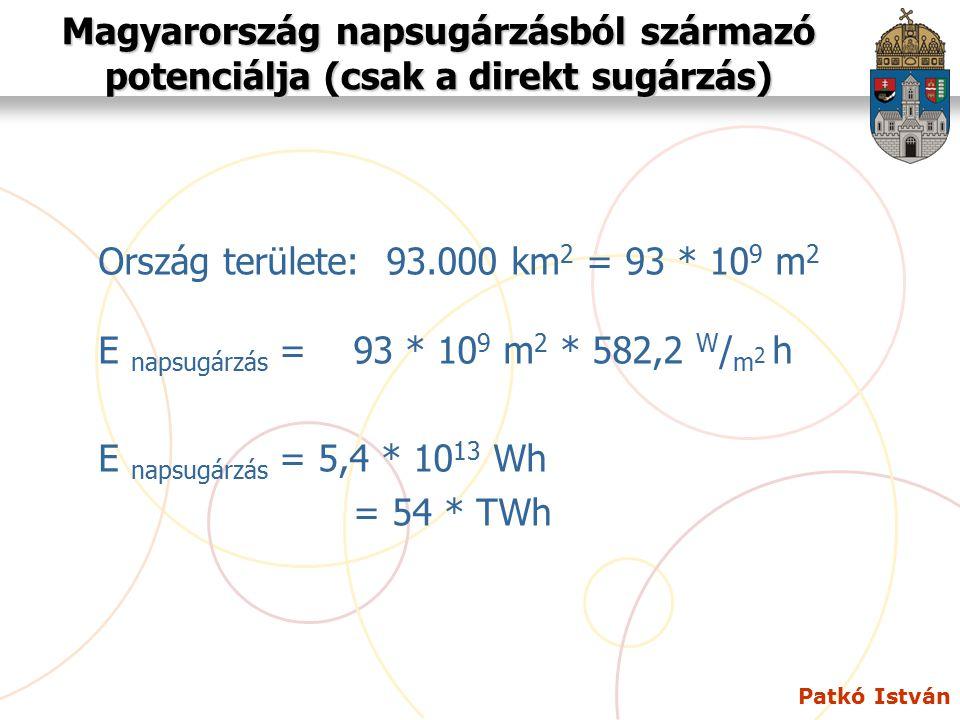 Patkó István MINIMÁL PROGRAM Magyarországon Minden 1 km 2 felszínre  1 m 2 napkollektor E=54,1*10 3 kWh Minden 1 km 2 felszínre  10 m 2 napkollektor E=54,1*10 4 kWh