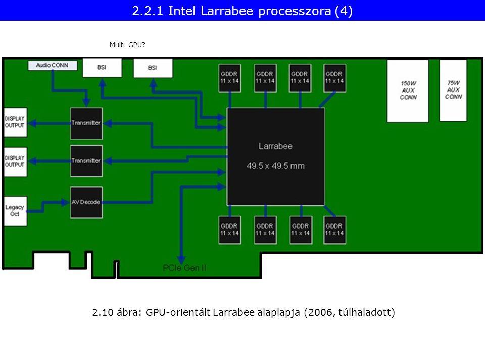 2.10 ábra: GPU-orientált Larrabee alaplapja (2006, túlhaladott) 2.2.1 Intel Larrabee processzora (4) Multi GPU