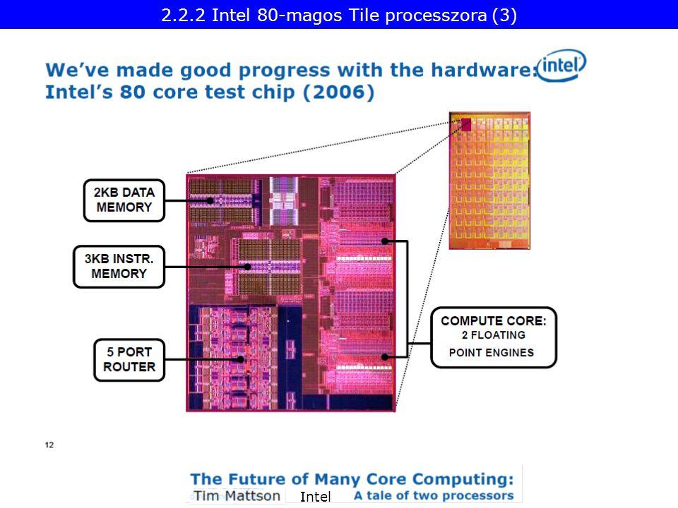 Intel 2.2.2 Intel 80-magos Tile processzora (3)