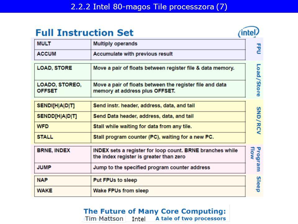 Intel 2.2.2 Intel 80-magos Tile processzora (7)