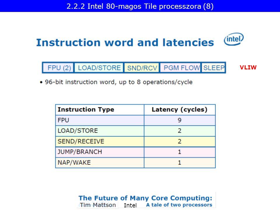 Intel VLIW 2.2.2 Intel 80-magos Tile processzora (8)