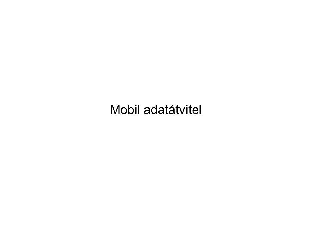 Mobil adatátvitel