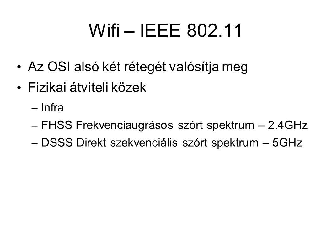 Wifi – IEEE 802.11 Az OSI alsó két rétegét valósítja meg Fizikai átviteli közek – Infra – FHSS Frekvenciaugrásos szórt spektrum – 2.4GHz – DSSS Direkt szekvenciális szórt spektrum – 5GHz