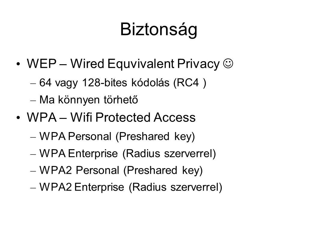 Biztonság WEP – Wired Equvivalent Privacy – 64 vagy 128-bites kódolás (RC4 ) – Ma könnyen törhető WPA – Wifi Protected Access – WPA Personal (Preshared key) – WPA Enterprise (Radius szerverrel) – WPA2 Personal (Preshared key) – WPA2 Enterprise (Radius szerverrel)