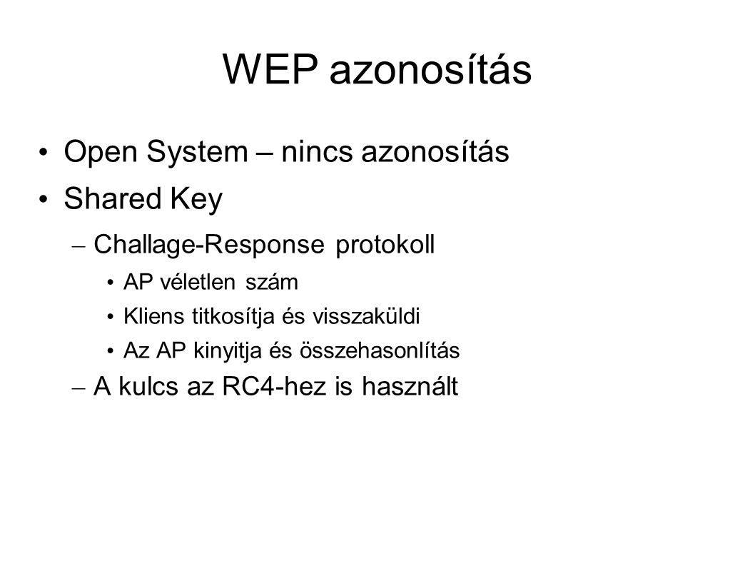 WEP azonosítás Open System – nincs azonosítás Shared Key – Challage-Response protokoll AP véletlen szám Kliens titkosítja és visszaküldi Az AP kinyitja és összehasonlítás – A kulcs az RC4-hez is használt