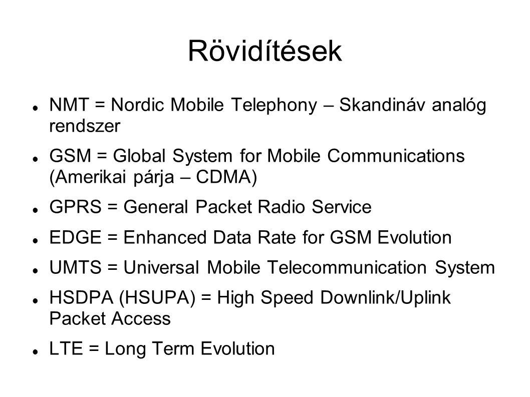Rövidítések NMT = Nordic Mobile Telephony – Skandináv analóg rendszer GSM = Global System for Mobile Communications (Amerikai párja – CDMA) GPRS = General Packet Radio Service EDGE = Enhanced Data Rate for GSM Evolution UMTS = Universal Mobile Telecommunication System HSDPA (HSUPA) = High Speed Downlink/Uplink Packet Access LTE = Long Term Evolution