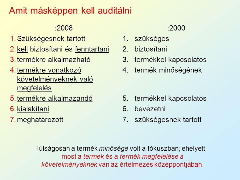 Amit másképpen kell auditálni :2008 1.Szükségesnek tartott 2.kell biztosítani és fenntartani 3.termékre alkalmazható 4.termékre vonatkozó követelménye