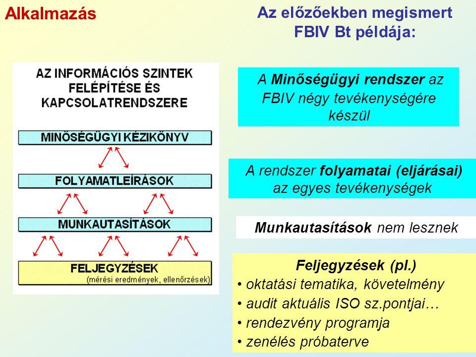 MK E-utasítások Munkautasítások (nincsenek) Feljegyzések ISO 9001:2000 szabvány Tematikák, követelmények Időbeli ütemezések Jogszabályok Szerződések Alkalmazás