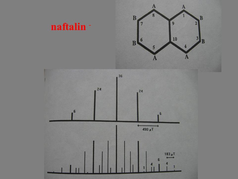 naftalin -