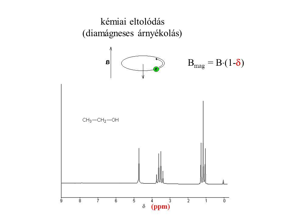 kémiai eltolódás (diamágneses árnyékolás) B mag = B  (1-  ) (ppm)