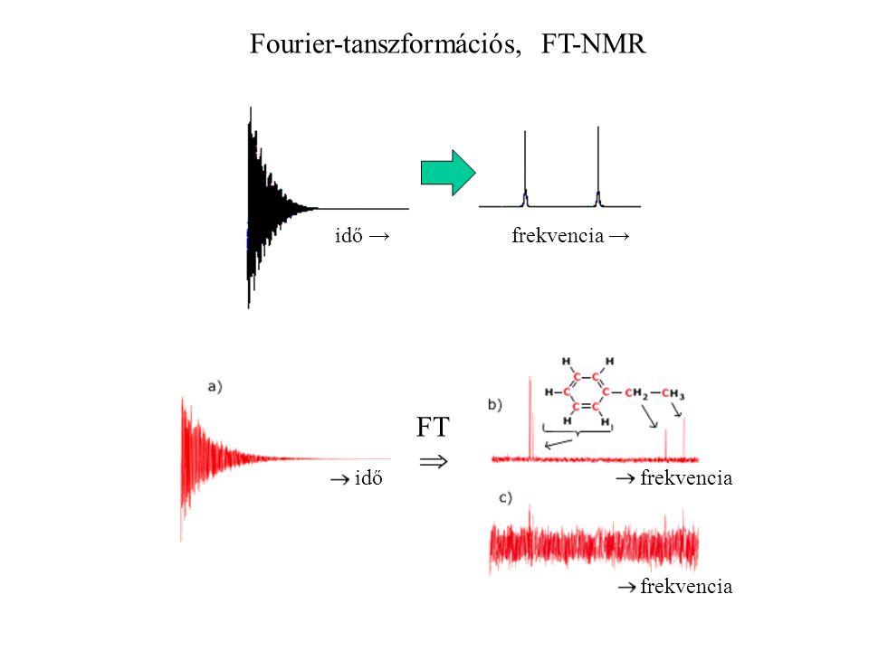 idő →frekvencia → Fourier-tanszformációs, FT-NMR időfrekvencia FT