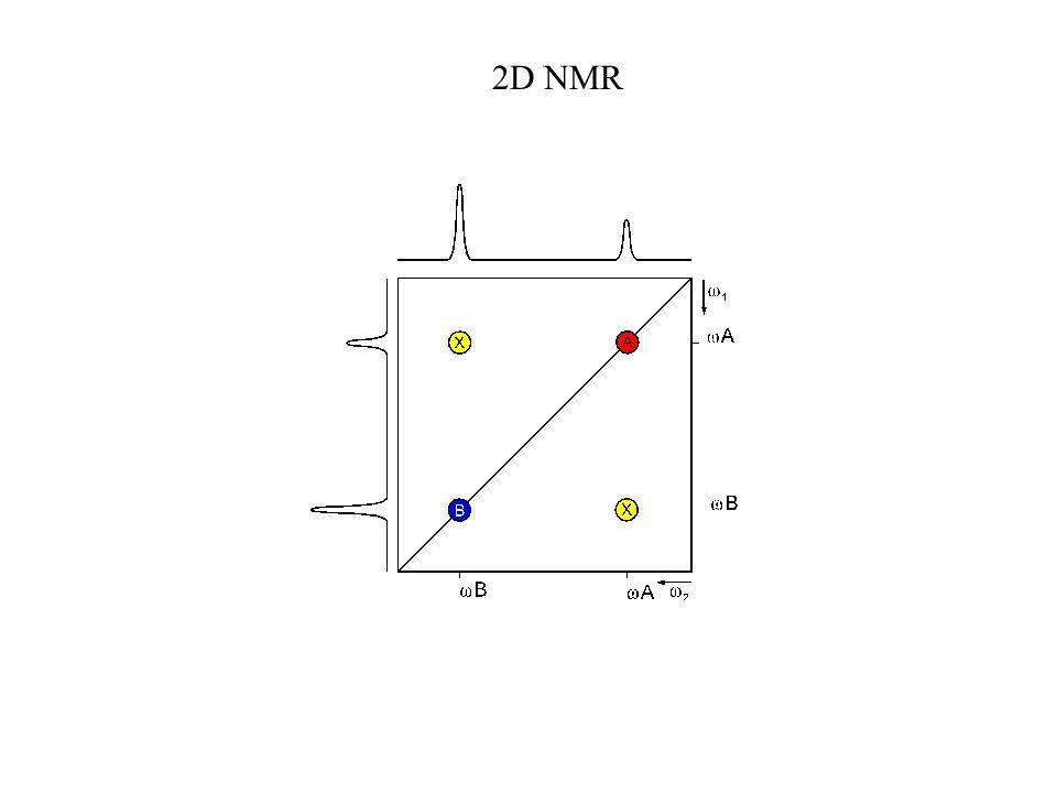 2D NMR