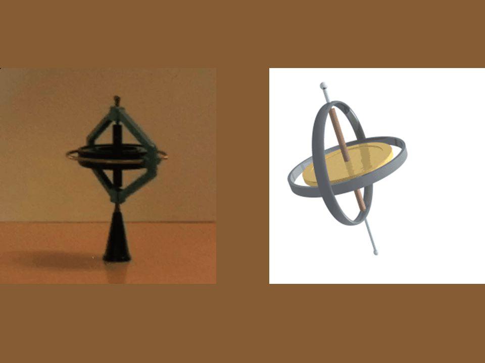 LARMOR-PRECESSZIÓ: precesszió mágneses mező hatására μ   J |  | = | μ |  |B|  sin θ = | μ  B| θ giromágneses objektum B