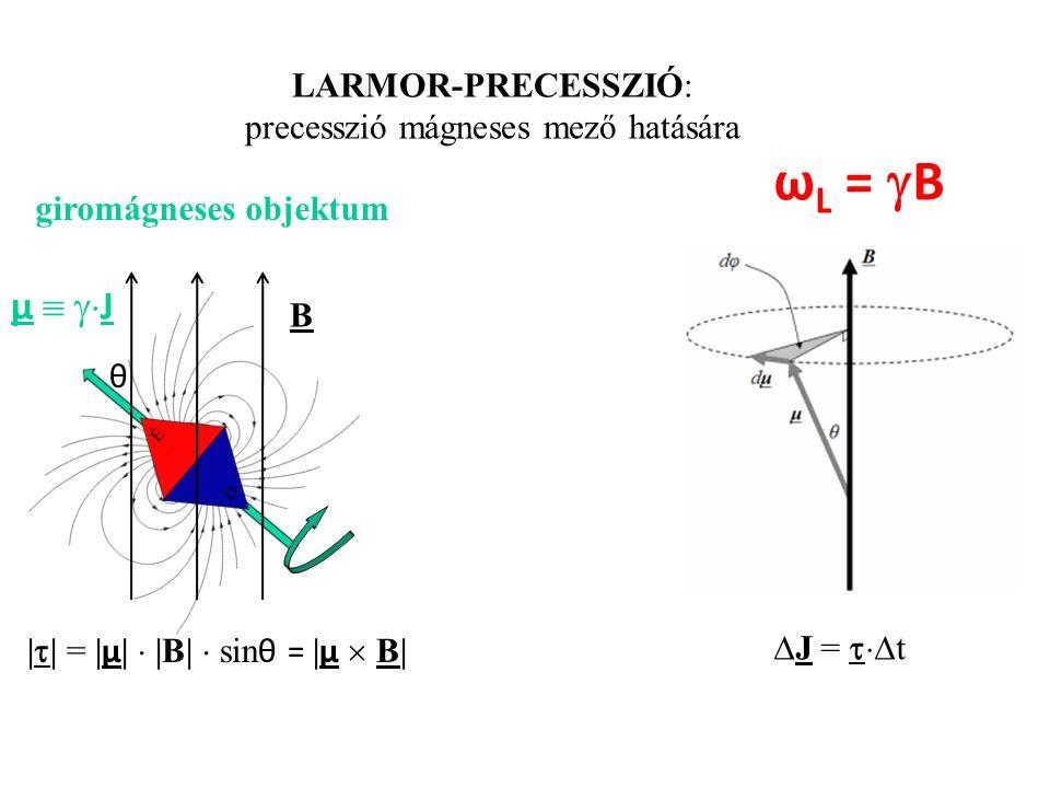 LARMOR-PRECESSZIÓ: precesszió mágneses mező hatására μ   J  J =  t |  | = | μ |  |B|  sin θ = | μ  B| θ ωL = BωL = B giromágneses objektu