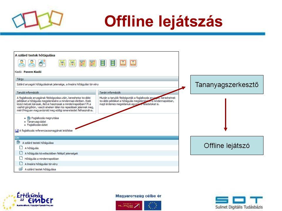 Offline lejátszás Tananyagszerkesztő Offline lejátszó