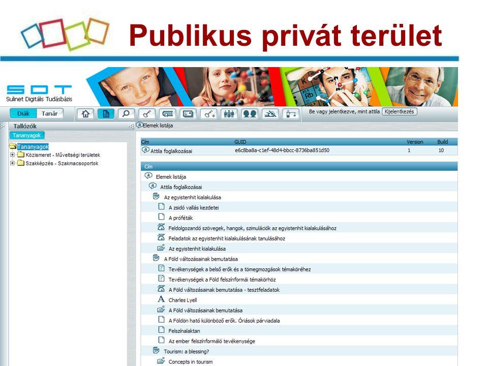Publikus privát terület