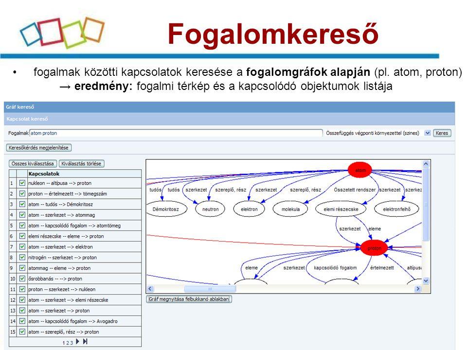 Fogalomkereső fogalmak közötti kapcsolatok keresése a fogalomgráfok alapján (pl.