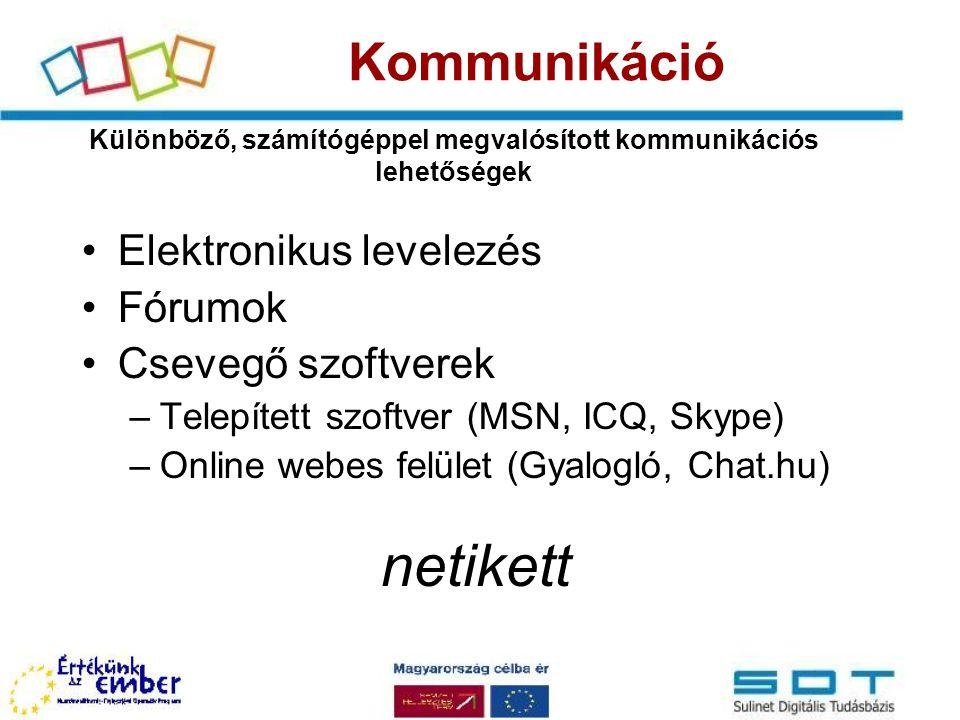 Elektronikus levelezés Fórumok Csevegő szoftverek –Telepített szoftver (MSN, ICQ, Skype) –Online webes felület (Gyalogló, Chat.hu) netikett Kommunikáció Különböző, számítógéppel megvalósított kommunikációs lehetőségek