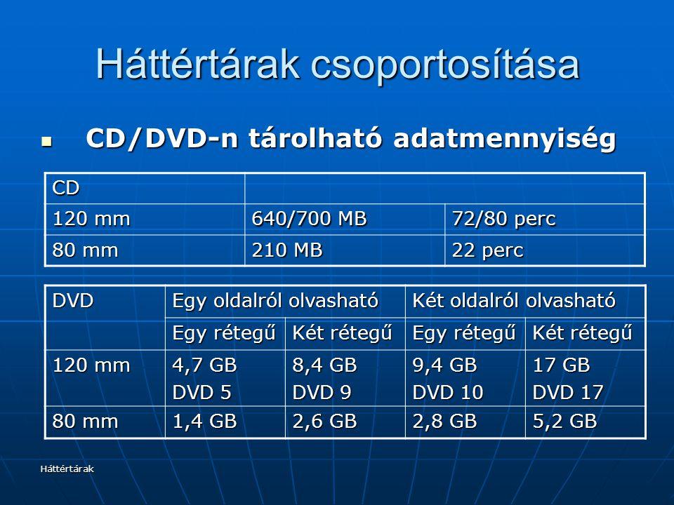 Háttértárak Háttértárak csoportosítása Blu-Ray lemezen tárolható adatmennyiség Blu-Ray lemezen tárolható adatmennyiség BD 1 rétegű 2 rétegű 3 rétegű 4 rétegű 120 mm 25 GB 50 GB 100 GB 128 GB 80 mm 7,8 GB 15,6 GB