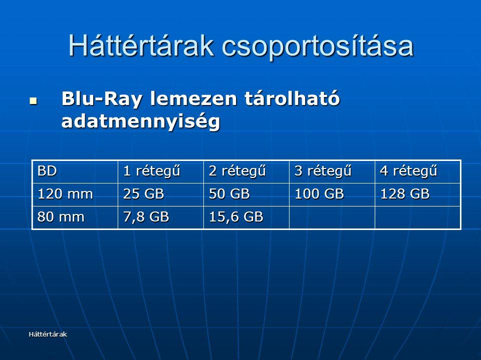 Háttértárak Háttértárak csoportosítása DVD régiókódok DVD régiókódok Meghatározza hogy a világ melyik részén készültMeghatározza hogy a világ melyik részén készült A lejátszó csak egy adott kódú lemezt tud lejátszaniA lejátszó csak egy adott kódú lemezt tud lejátszani A 0 kódú lemezek bármilyen DVD lejátszóval lejátszhatóakA 0 kódú lemezek bármilyen DVD lejátszóval lejátszhatóak A filmstúdiók így szabályozzák, hogy melyik földrészen mikor kerüljön forgalomba egy filmA filmstúdiók így szabályozzák, hogy melyik földrészen mikor kerüljön forgalomba egy film BD: már csak 3 régió BD: már csak 3 régió