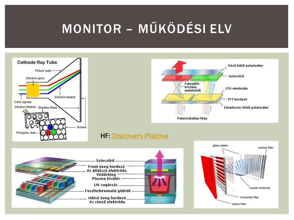 MONITOR – MŰKÖDÉSI ELV HF: Discovery PlazmaDiscovery Plazma
