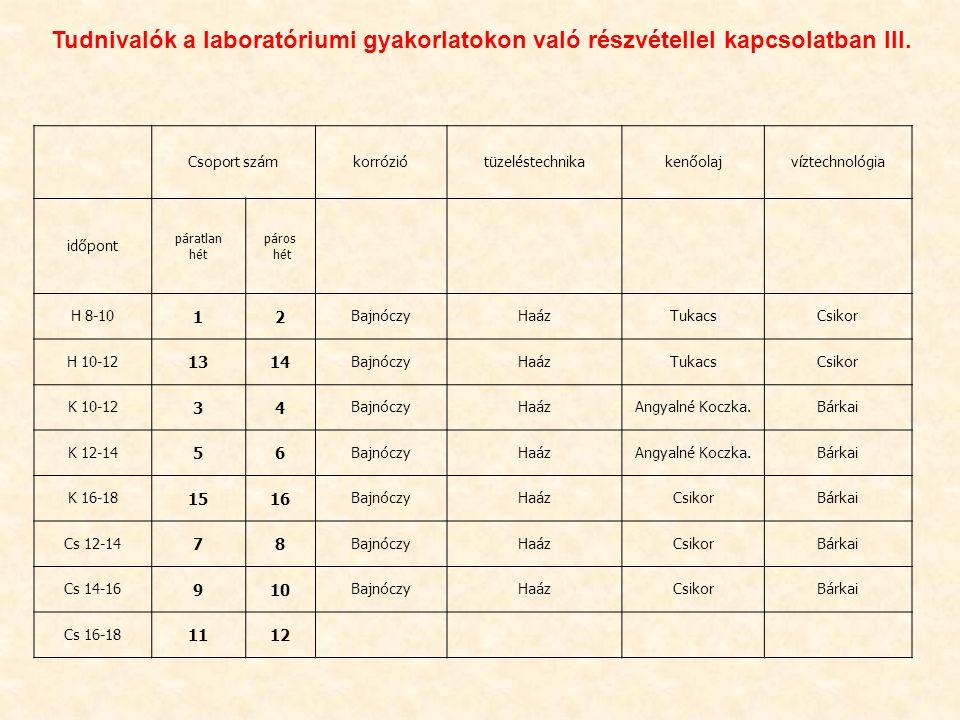 Tudnivalók a laboratóriumi gyakorlatokon való részvétellel kapcsolatban III.