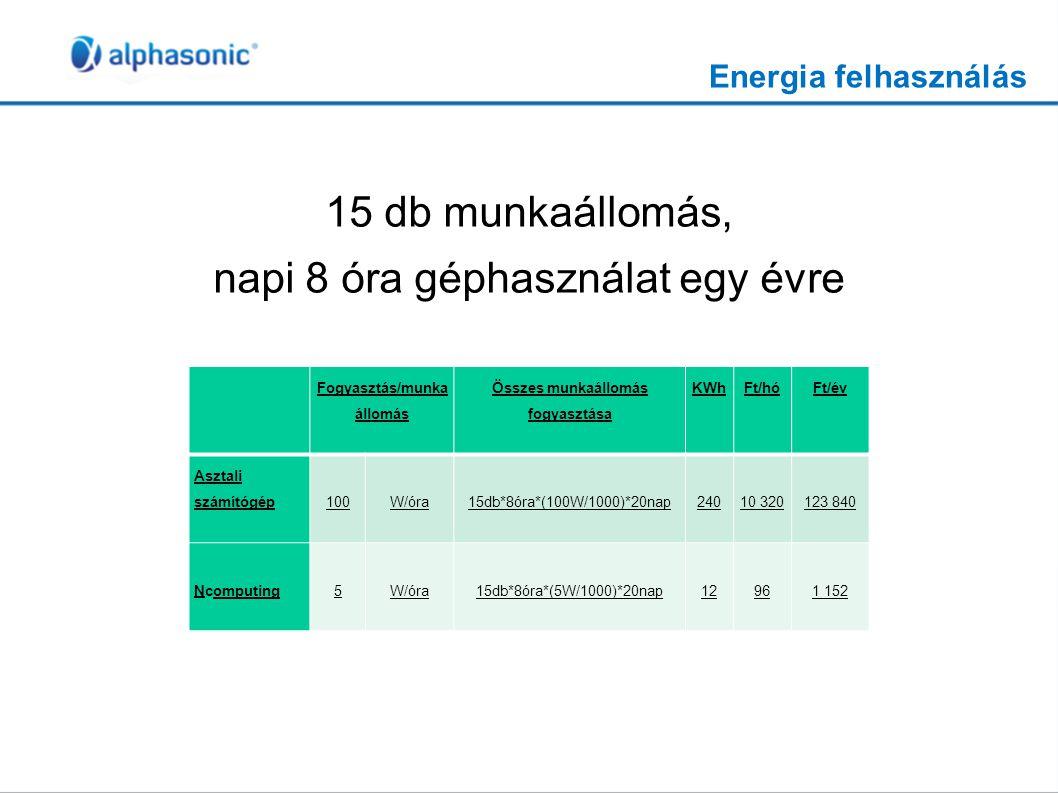 Energia felhasználás 15 db munkaállomás, napi 8 óra géphasználat egy évre Fogyasztás/munka állomás Összes munkaállomás fogyasztása KWhFt/hóFt/év Aszta