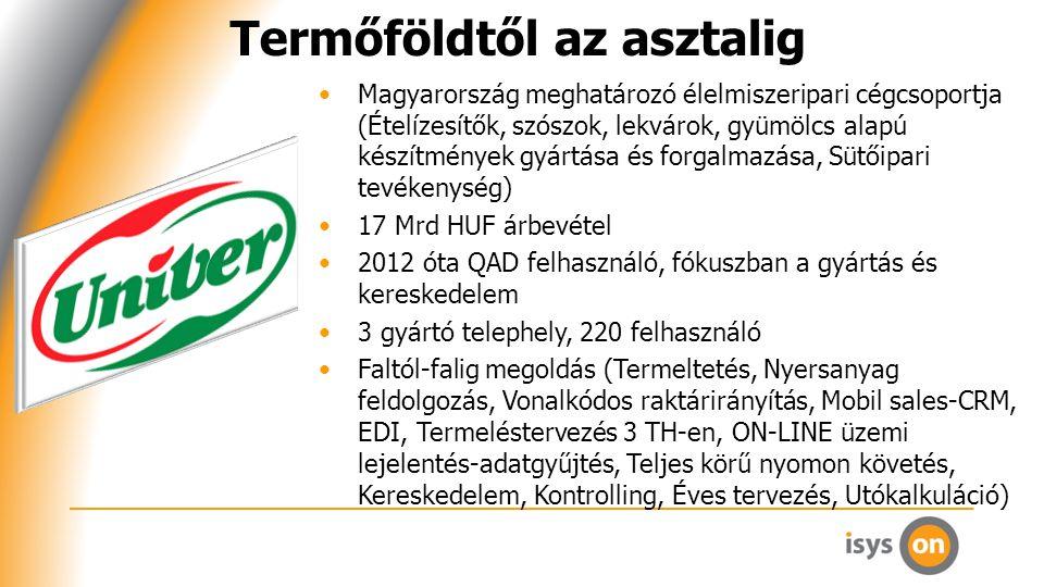 Magyarország meghatározó élelmiszeripari cégcsoportja (Ételízesítők, szószok, lekvárok, gyümölcs alapú készítmények gyártása és forgalmazása, Sütőipari tevékenység) 17 Mrd HUF árbevétel 2012 óta QAD felhasználó, fókuszban a gyártás és kereskedelem 3 gyártó telephely, 220 felhasználó Faltól-falig megoldás (Termeltetés, Nyersanyag feldolgozás, Vonalkódos raktárirányítás, Mobil sales-CRM, EDI, Termeléstervezés 3 TH-en, ON-LINE üzemi lejelentés-adatgyűjtés, Teljes körű nyomon követés, Kereskedelem, Kontrolling, Éves tervezés, Utókalkuláció) Termőföldtől az asztalig