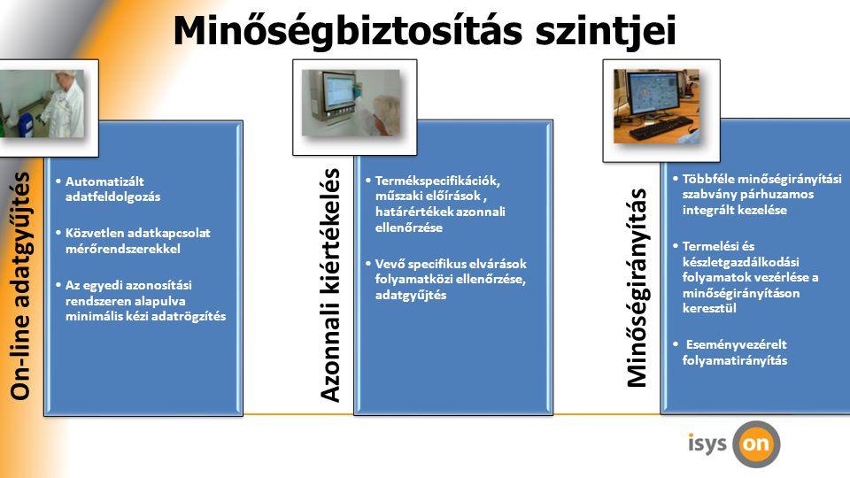 Minőségbiztosítás szintjei On-line adatgyűjtés Automatizált adatfeldolgozás Közvetlen adatkapcsolat mérőrendszerekkel Az egyedi azonosítási rendszeren alapulva minimális kézi adatrögzítés Azonnali kiértékelés Termékspecifikációk, műszaki előírások, határértékek azonnali ellenőrzése Vevő specifikus elvárások folyamatközi ellenőrzése, adatgyűjtés Minőségirányítás Többféle minőségirányítási szabvány párhuzamos integrált kezelése Termelési és készletgazdálkodási folyamatok vezérlése a minőségirányításon keresztül Eseményvezérelt folyamatirányítás