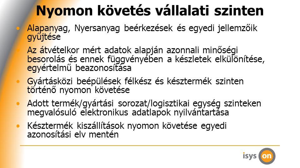 Köszönöm a figyelmet.1134 Budapest, Kassák Lajos u.