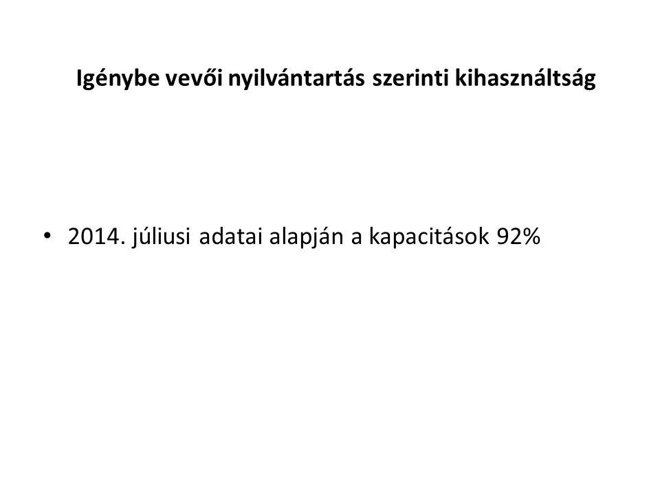 Igénybe vevői nyilvántartás szerinti kihasználtság 2014. júliusi adatai alapján a kapacitások 92%