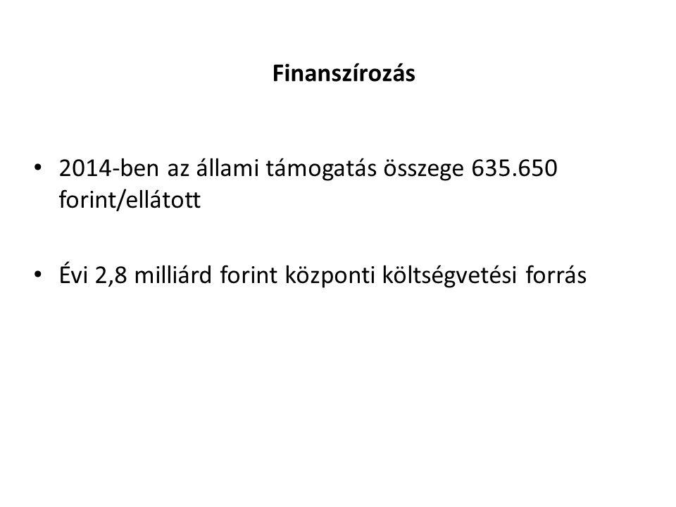 Finanszírozás 2014-ben az állami támogatás összege 635.650 forint/ellátott Évi 2,8 milliárd forint központi költségvetési forrás
