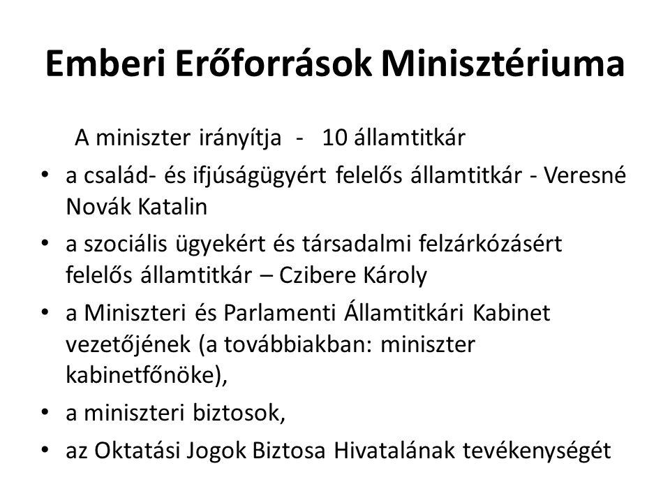 Emberi Erőforrások Minisztériuma A miniszter irányítja - 10 államtitkár a család- és ifjúságügyért felelős államtitkár - Veresné Novák Katalin a szoci