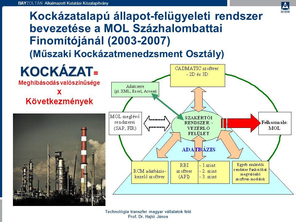 BAYZOLTÁN Alkalmazott Kutatási Közalapítvány Technológia transzfer magyar vállalatok felé Prof.