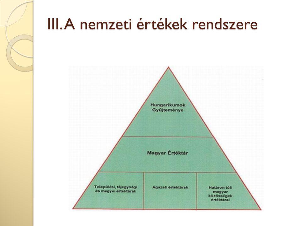 VII.Értékek gyűjtése és felvétele az értéktárakba Az értékeket a Vhr.