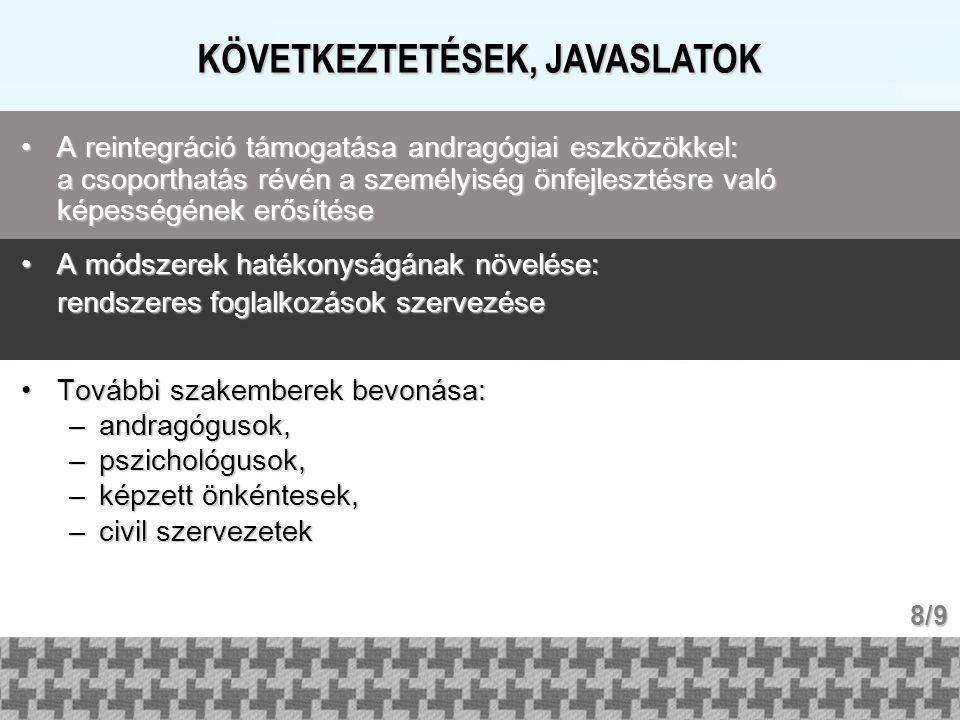 KÖVETKEZTETÉSEK, JAVASLATOK 8/9 A reintegráció támogatása andragógiai eszközökkel: a csoporthatás révén a személyiség önfejlesztésre való képességének