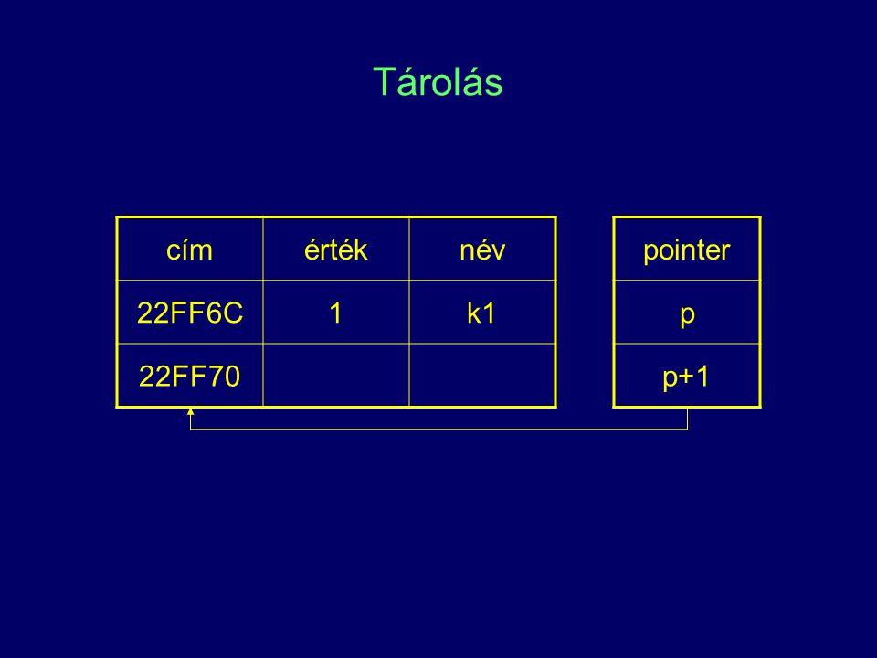Tárolás címértéknév 22FF6C1k1 22FF70 pointer p p+1
